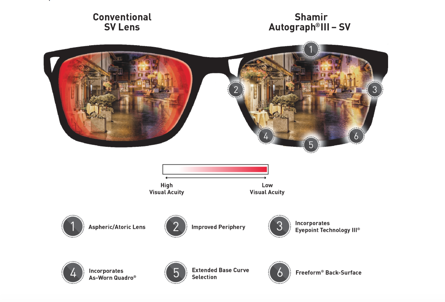 3b83ef3e29a3 ... world images and support the design of lenses that provide an improved  viewing experience for all patients regardless of lens power and frame  choice.